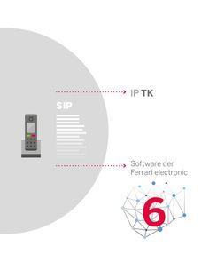 Attraktive Angebote zur Markteinführung der OfficeMaster Suite 6 von Ferrari electronic
