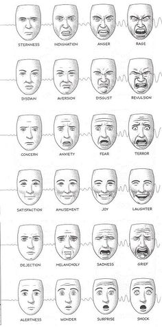 Step-by-step Tutorial for drawing a face