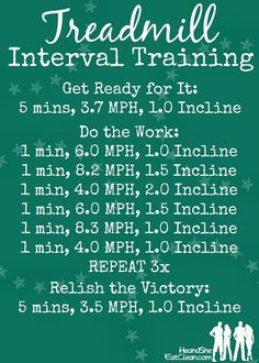 Interval treadmill training workout and more free workouts, visit heandsheeatclean.com. #cardio #workout #TrainingPlan #intervals #treadmill