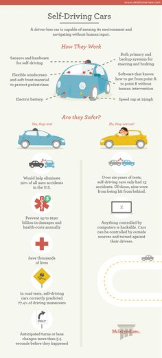 Does Car Technology Help or Hinder? #infographic #Cars #Technology