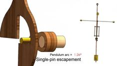 Single-Pin Escapement - Charles Macdowall, patented in 1851