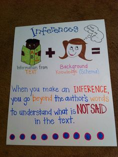 Anchor Chart for Inferencing  (picture only)