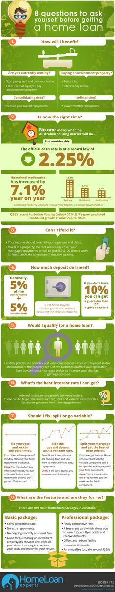 8 questions to ask yourself when looking for a home loan infographics