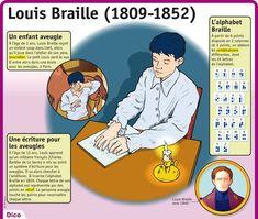 Educational infographic & data visualisation Fiche exposés : Louis Braille… Infographic Description Fiche exposés : Louis Braille – Infographic Source – - #Languages