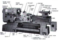 Lathe Machine.... We are a online network of 52 K + passionate Mechanical engineers  Do visit us once on http://mechanical-engg.com/  and sign in using Facebook on http://mechanical-engg.com/forum/login/ --- #mechanicalengineering