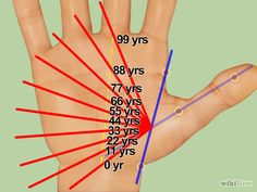 How to Calculate the Age of a Person Using Palmistry. Palmistry is the art of interpreting natural lines across the palms to derive some prediction for the future. By some estimates, the practice of palmistry may be thousands of years old. Talk To The Hand, Palm Of Your Hand, Reiki, Palmistry Reading, Indian Palmistry, Face Reading, Tarot Learning, Tarot Card Meanings, Fete Halloween