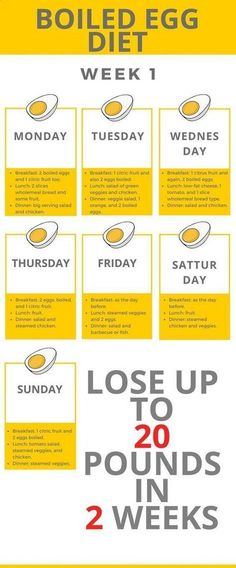 2 Week Diet Plan - boiled-egg-diet-plan-lose-weight - A Foolproof Science-Based System that's Guaranteed to Melt Away All Your Unwanted Stubborn Body Fat in Just 14 Days.No Matter How Hard Youve Tried Before! Citric Fruits, Comida Diy, 2 Week Diet Plan, 10 Day Diet, Easy Diet Plan, 2 Week Egg Diet, Boiled Egg Diet Plan, Hard Boil Egg Diet, Bolied Egg Diet