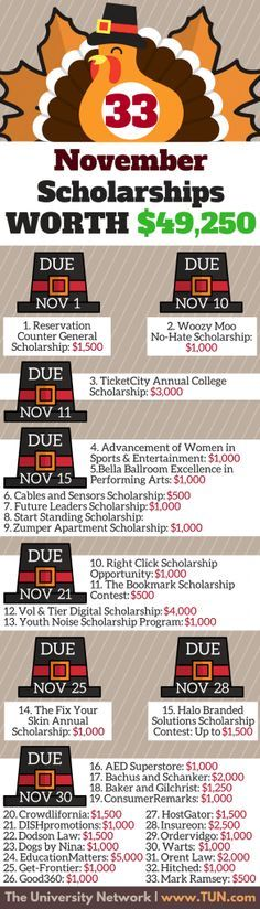 Scholarships Due This Month Here are 33 scholarships with November deadlines that total 49250 Financial Aid For College, College Fund, College Planning, Online College, College Hacks, Education College, College Life, College Savings, College Club