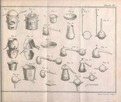 t. 2 (1789) - Traité élémentaire de chimie : - Biodiversity Heritage Library