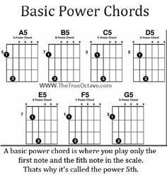 free guitar power chords