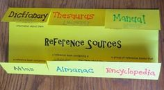 FREE REFERENCE SOURCES MINI LESSON - TeachersPayTeachers.com