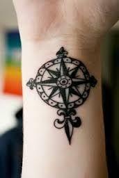 Resultado de imagen para compass wrist tattoo