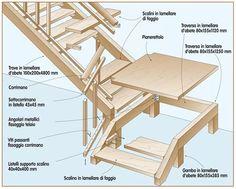 Scala in legno fai da te 7