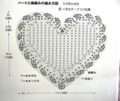 Free crochet pattern for heart crochet coasters. Filet Crochet, Crochet Amigurumi, Crochet Motifs, Crochet Diagram, Crochet Chart, Crochet Squares, Thread Crochet, Crochet Doilies, Crochet Flowers