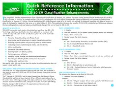 ICD-10 Clinical Modification | scope of work template