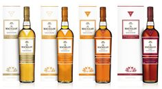 Raise the Macallan Complimentary Whisky Tasting