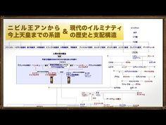 宇宙誕生からアヌンナキ→天皇•ロスチャイルド•イルミナティの系譜 The family tree from king of anunnaki to illuminati - YouTube