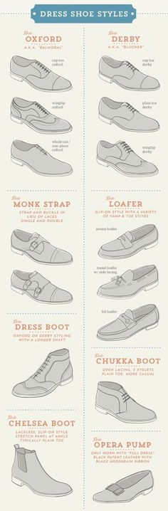 Shoe Charts Every Guy Needs To Bookmark Get to know the basic dress shoe styles.Get to know the basic dress shoe styles. Style Fitness, Shoe Chart, How To Have Style, Fashion Casual, Fall Fashion, Fashion Menswear, Mens Fashion Shoes, Fashion Goth, Style Fashion