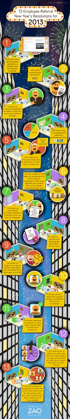 13 Employee Referral New Year's Resolutions for 2013 - Infographic from Zao.com.