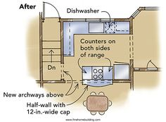 Opening up a small kitchen - Fine Homebuilding Article