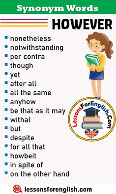 Synonym Words HOWEVER, English Vocabulary nonetheless notwithstanding per contra though yet after all all the same anyhow be that as it may withal but despite for all that howbeit in spite of on the other hand Learn English Speaking, English Learning Spoken, Teaching English Grammar, English Language Learning, Learn English Words, Spanish Language, Teaching Spanish, French Language, Essay Writing Skills