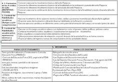 Educación Física y Natacion: Propuesta del Plan curricular de Natación con Estándares de Aprendizaje
