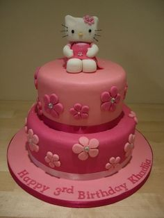 beautiful hello kitty birthday cakes (4)