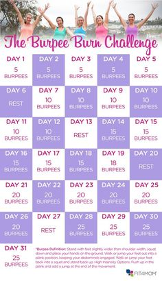 """Friday Fitness with Farel: July """"Burpee Burn"""" Challenge! - Largest Fitness Program for Moms"""