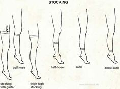 Different Stocking Types