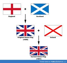 Union jack, Scotland to Scandinavia