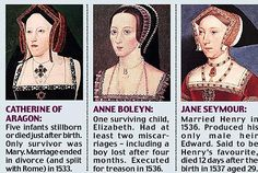Henry VIII's first three wives History 'We be delivered a prince': Letter informing Henry VIII of his longed-for son's birth is found after 469 years in stately home Wives Of Henry Viii, King Henry Viii, Tudor History, British History, Asian History, Ancient History, Anne Boleyn, Henry Viii Facts, Henry Viii Children