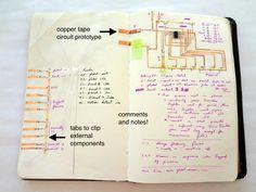 Jie Qi – Circuit Sketchbook