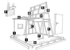 Driverhus - en funktionel oase - #SILVANDIY Floor Plans, Annex, House Floor Plans