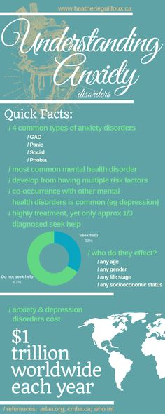 Understanding Anxiety Disorders - Infographic. Blog article series focusing on anxiety & anxiety disorders @hleguilloux   anxiety   mental health   disorders   facts   therapy