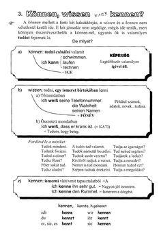 Sheet Music, Facebook, Deutsch, Knowledge, Music Sheets