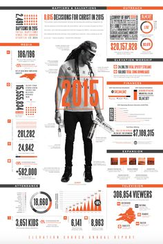2015 Final Annual Report for Elevation Church. 20x30 Poster. http://elevationchurch.org/2015annualreport/