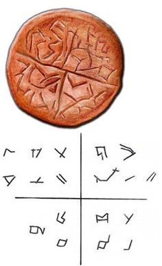 Karanovo Seal - печат от Караново. The best studied inscription from Bulgaria, the Karanovo stamp seal was found in Karanovo tell, in the Maritsa Valley, near the modern city of Nova Zagora (central Bulgaria). The excavation, made by Bulgarian archaeologist Georgi I. Georgiev [41], has revealed artefacts and house plans of three millennia (7th to 4th millenium BC). http://lyudmilantonov.blogspot.com/2011/04/bulgarian-alphabet.html
