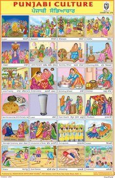 PUNJABI CULTURE CHARTS