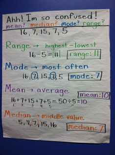 Range Median Mode: 24 Quick, Free Activities and Resources Range Mode Mean Median Anchor Chart - Range Median Mode: 24 Quick, Free Activities and Resources - Teach Junkie Math Charts, Math Anchor Charts, Mode Poster, Fifth Grade Math, Sixth Grade, Grade 3, Fourth Grade, Second Grade, Math Help