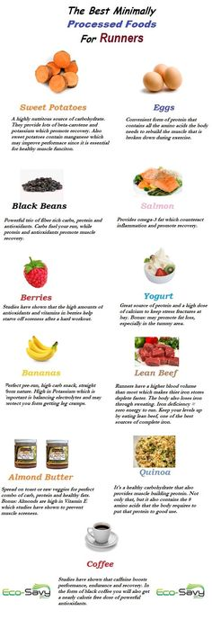 The best minimally #processed #food for #runners. Love this!