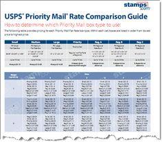 postal rate chart