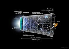 10 Scientific Laws and Theories You Really Should Know - Imgur