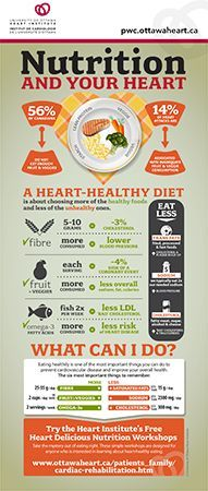 Ovarian Cysts Diet-Remedies - Hypothyroidism Revolution - Nutrition Infographic - heart health Thyrotropin levels and risk of fatal coronary heart disease: the HUNT study. 1 Weird Trick Treats Root Cause of Ovarian Cysts In Dys - Guaranteed! Sport Nutrition, Nutrition Month, Diet And Nutrition, Nutrition Chart, Vegetable Nutrition, Kids Nutrition, Health Eating, Health Diet, Health Care