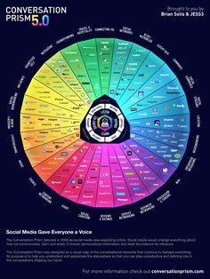 beBee, Affinity Networking: Red social profesional   beBee