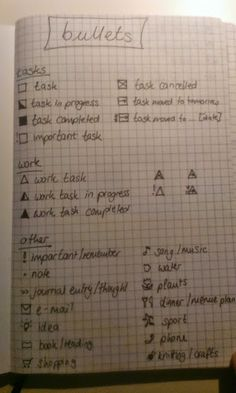 Bullet journal icons in greater detail (high priority, new, in progress, completed)
