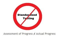 so many reasons not to test