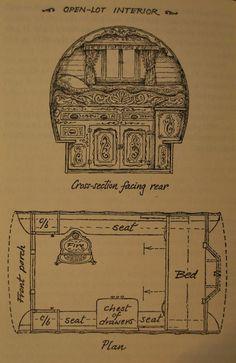 Open Lot Style Gypsy Wagon Interior... blue print layout