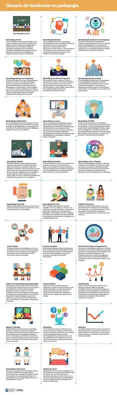 Eduteka - Radar de innovación educativa 2017
