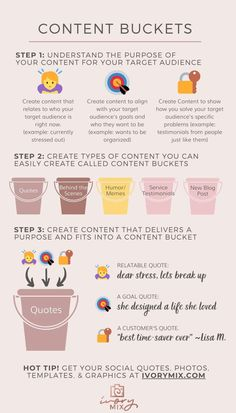 How to save time and create content faster ⋆ Ivory Mix What are content buckets - how to create content fast How to save time and create content faster with batching templates and Marketing Facebook, Social Media Marketing Business, Content Marketing Strategy, Online Business, Marketing Pdf, Marketing Companies, Marketing Ideas, Internet Marketing, Marketing Software