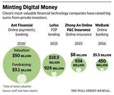 Alibaba affiliate Ant Financial valued at more than $50 billion      http://on.wsj.com/24OzRWg